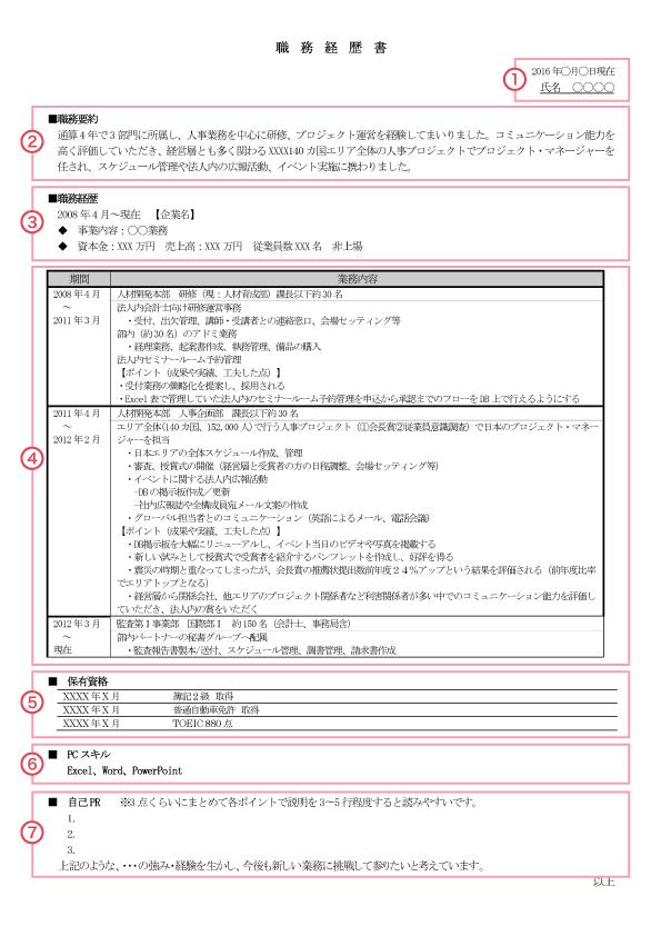 職務経歴書(参考例)