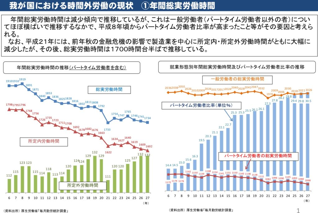 日本企業の長時間労働の原因と対策は?