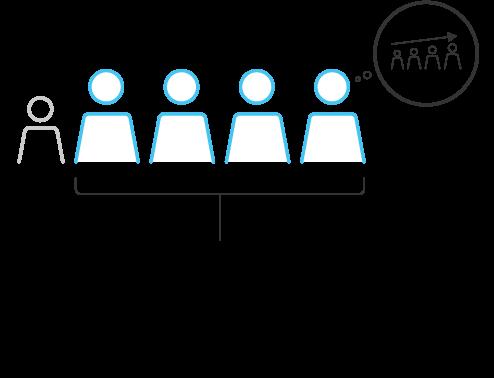 潜在プロ人材のうち、5人に4人(83.2%)が「年功序列や終身雇用などを見直すべき」と回答。
